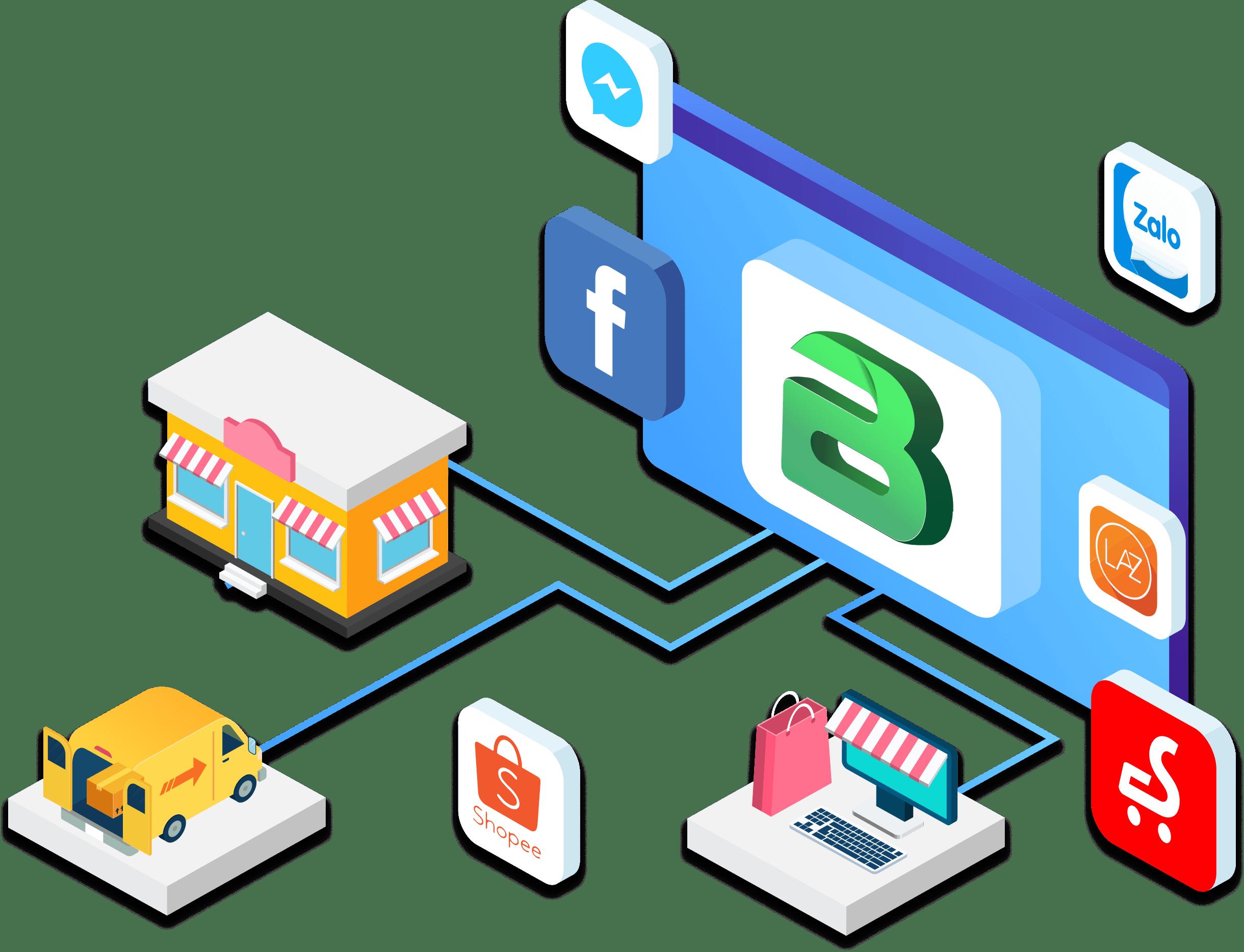 Chia sẻ kinh nghiệm thực tế để bán hàng online tại nhà thành công